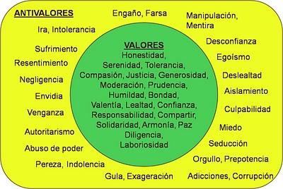 VALOREssssS