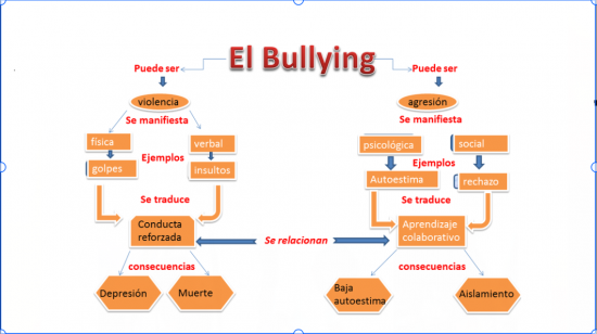bullying7288816_orig