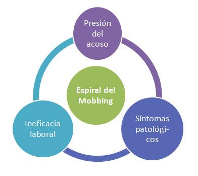 acosoblog_mobbing