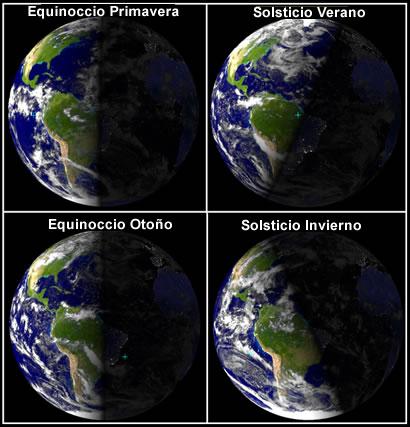 EquinoccioSolsticio (1)