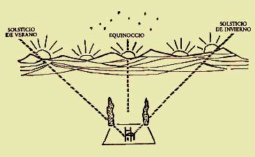 equinoccio-solsticio (1)