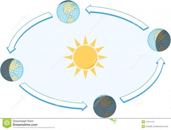 equinoccio-y-solsticio-17071112