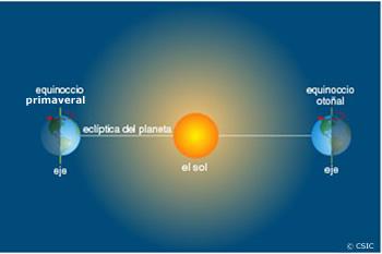 equinoccio2 (1)