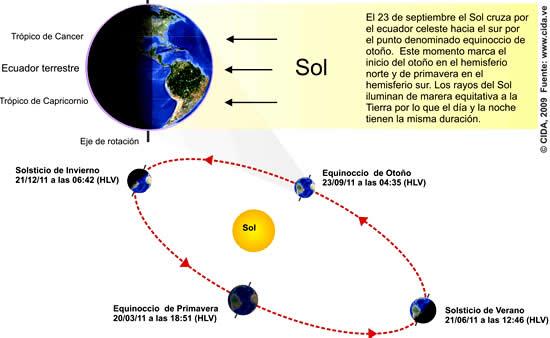 equinocciootonosep2011 (1)