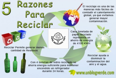 reciclarinfo.jpg5