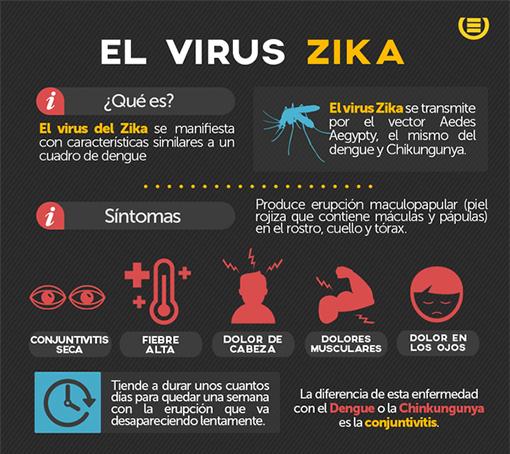 zikaNFOGRAFIA-1