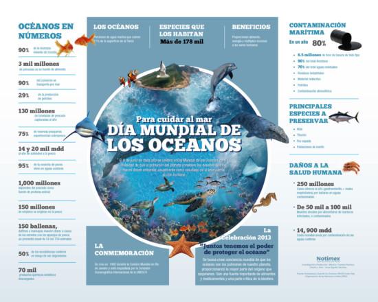 dia-de-los-océanos
