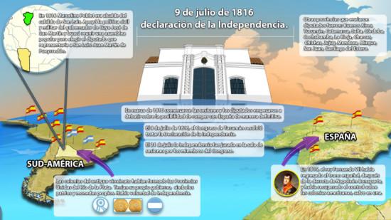 independencia5º-sociales-Las-sociedades-a-través-del-tiempo-9-de_Julio-Castro-Rosales-dl