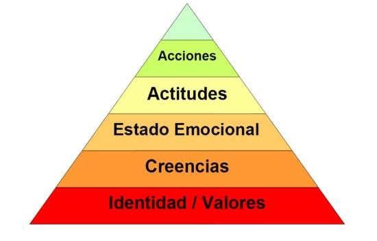 valoresDibujo