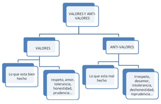 valoresJuliana R