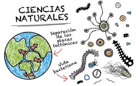 ciencias_naturales