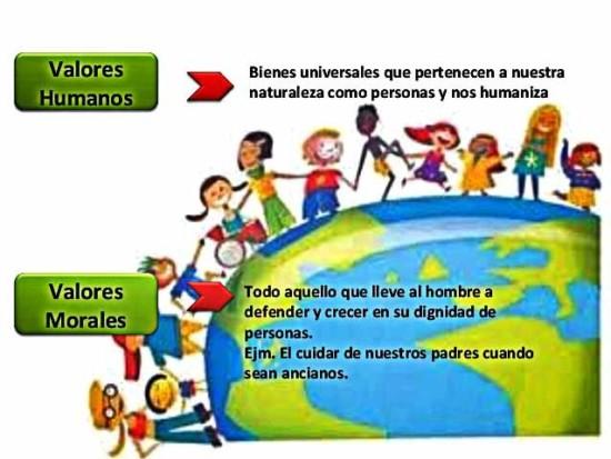 que-son-los-valores-humanos-5