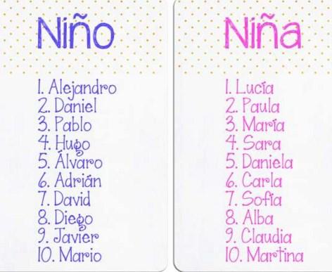 Nombres De Ninos Para Colorear - Galería De Diseño Para El Hogar ...